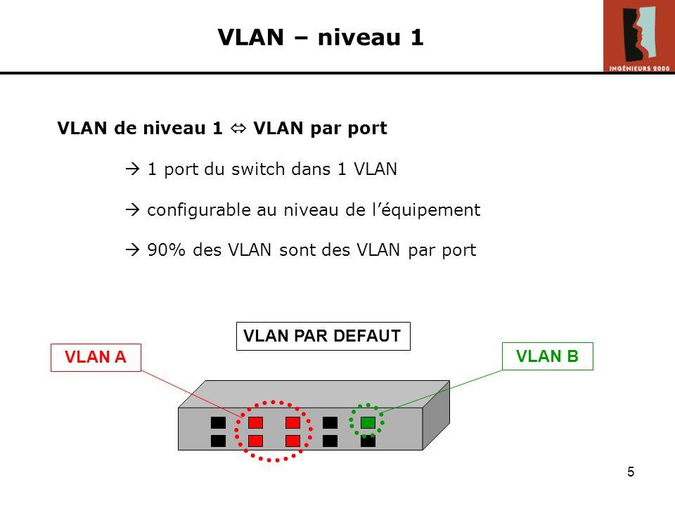 4 VLAN - Théorie 2/2 3 types de VLAN : par port Niveau 1 par adresse MAC Niveau 2 par sous-réseau / protocole Niveau 3 Notions essentielles : VLAN par