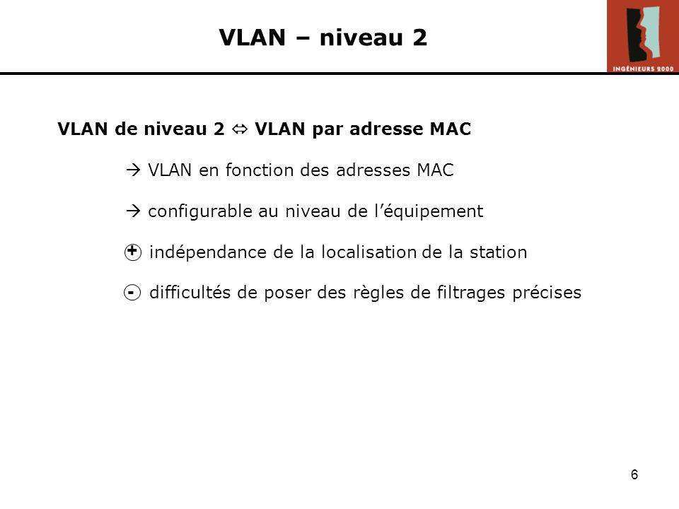 5 VLAN – niveau 1 VLAN de niveau 1 VLAN par port 1 port du switch dans 1 VLAN configurable au niveau de léquipement 90% des VLAN sont des VLAN par por
