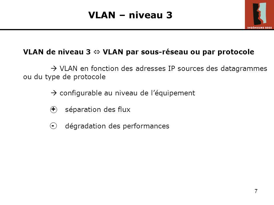 6 VLAN – niveau 2 VLAN de niveau 2 VLAN par adresse MAC VLAN en fonction des adresses MAC configurable au niveau de léquipement indépendance de la loc
