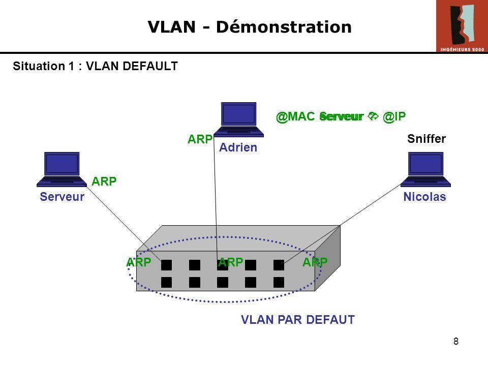 7 VLAN – niveau 3 VLAN de niveau 3 VLAN par sous-réseau ou par protocole VLAN en fonction des adresses IP sources des datagrammes ou du type de protoc