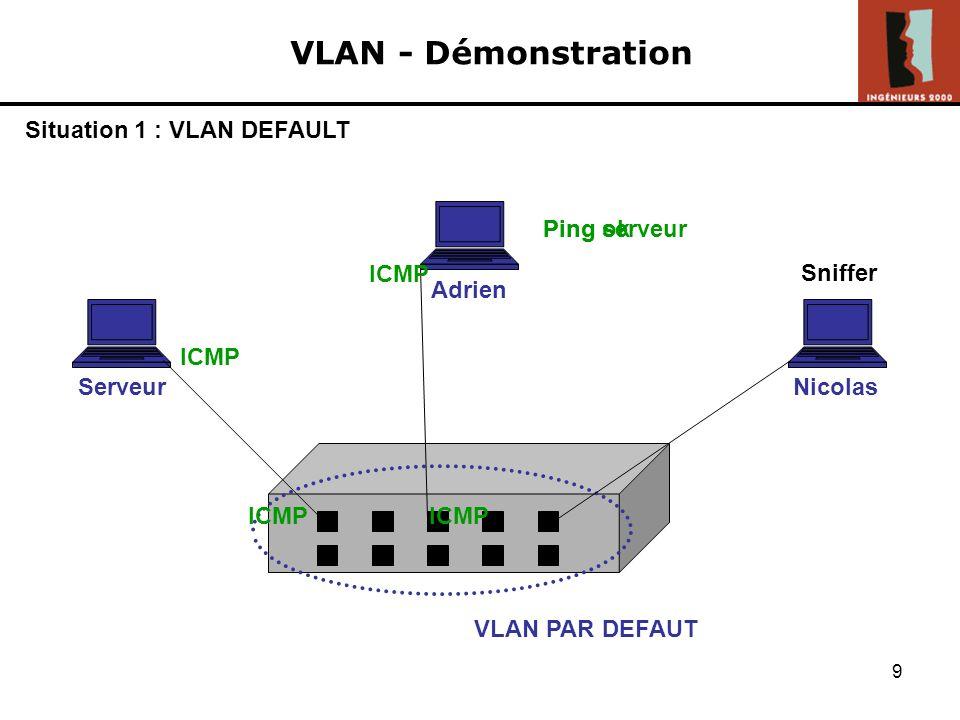 8 VLAN - Démonstration Adrien ServeurNicolas Sniffer @MAC Serveur ? ARP @MAC serveur @IP VLAN PAR DEFAUT Situation 1 : VLAN DEFAULT