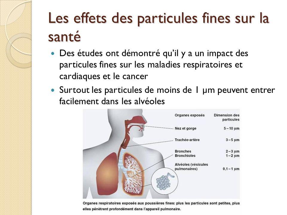 Les effets des particules fines sur la santé Des études ont démontré quil y a un impact des particules fines sur les maladies respiratoires et cardiaq