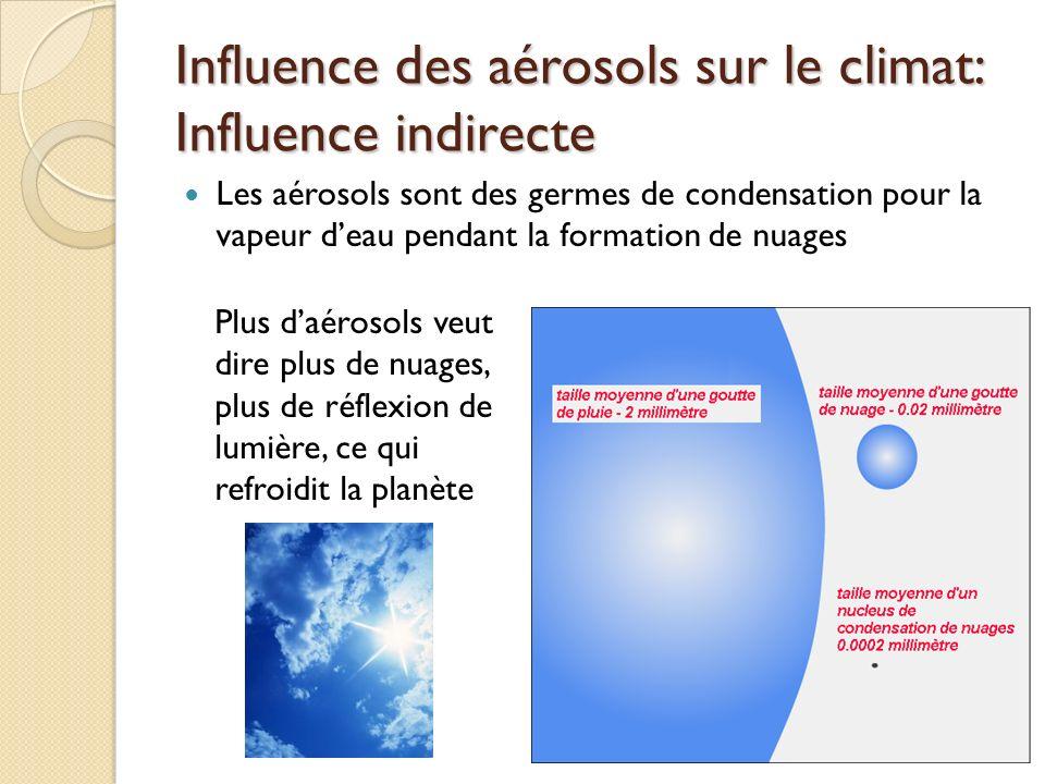 Influence des aérosols sur le climat: Influence indirecte Les aérosols sont des germes de condensation pour la vapeur deau pendant la formation de nua