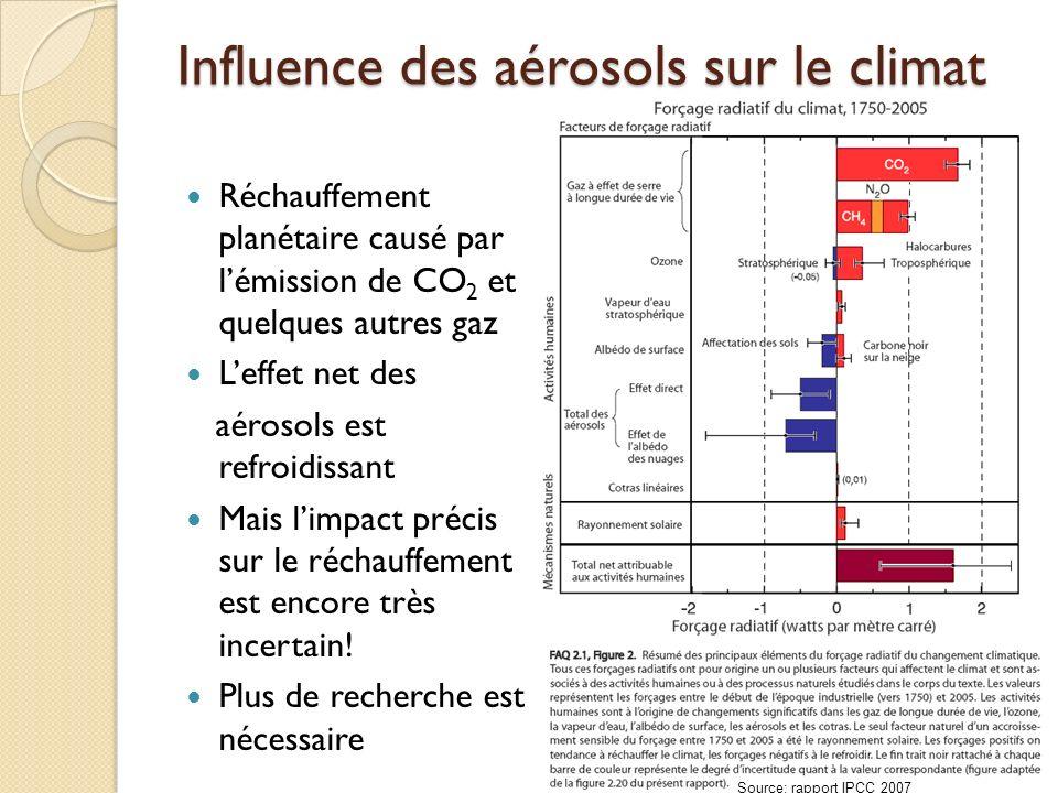 Influence des aérosols sur le climat Réchauffement planétaire causé par lémission de CO 2 et quelques autres gaz Leffet net des aérosols est refroidis