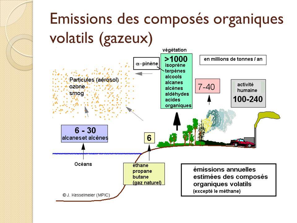 Emissions des composés organiques volatils (gazeux)