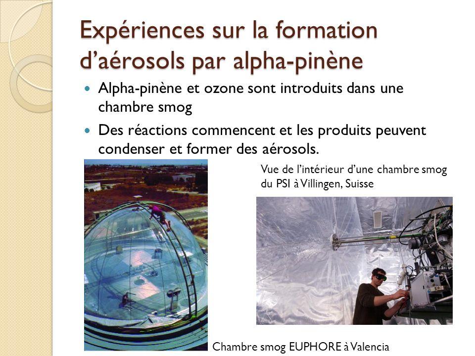 Expériences sur la formation daérosols par alpha-pinène Alpha-pinène et ozone sont introduits dans une chambre smog Des réactions commencent et les pr