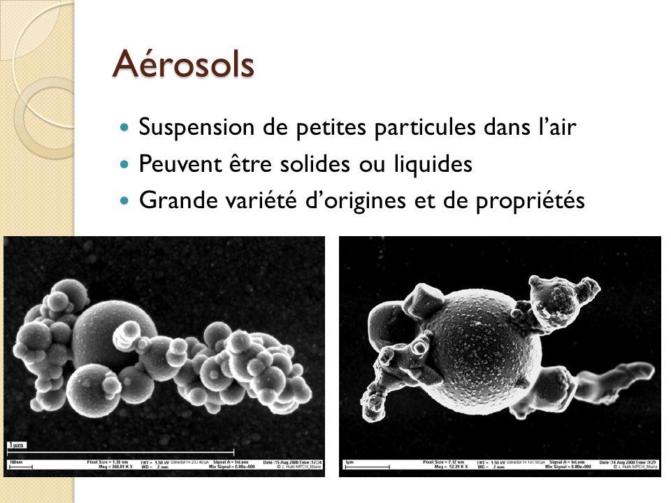 Aérosols Suspension de petites particules dans lair Peuvent être solides ou liquides Grande variété dorigines et de propriétés