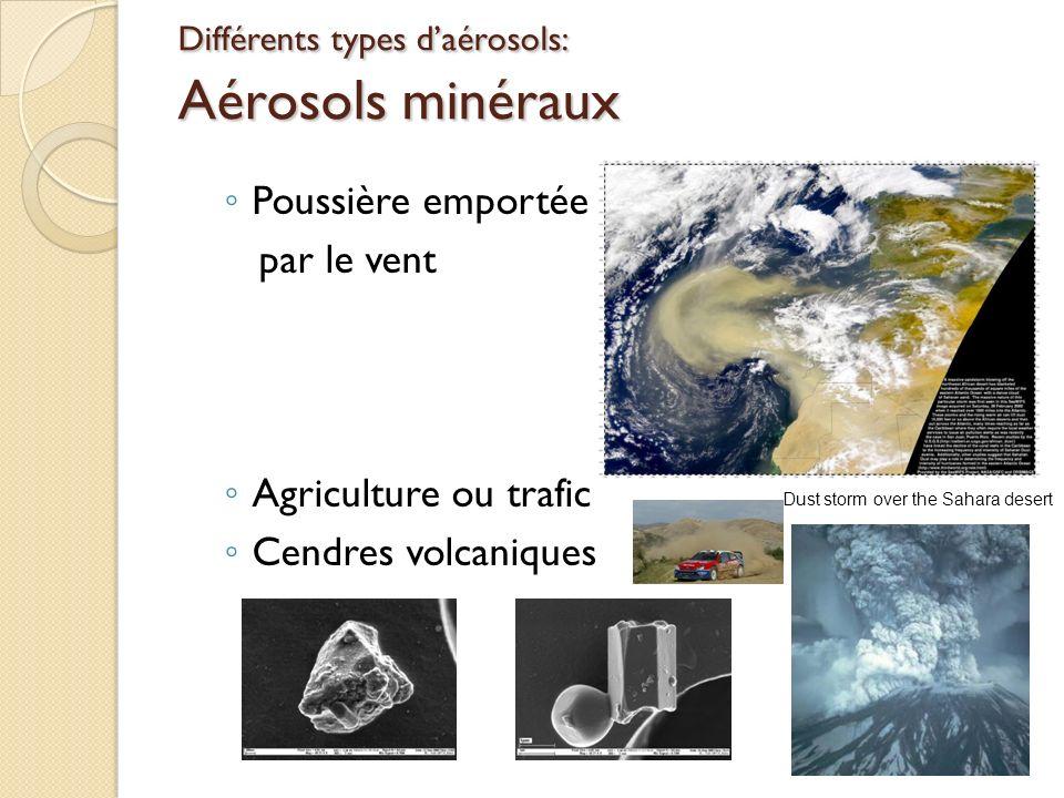 Différents types daérosols: Aérosols minéraux Poussière emportée par le vent Agriculture ou trafic Cendres volcaniques Dust storm over the Sahara dese