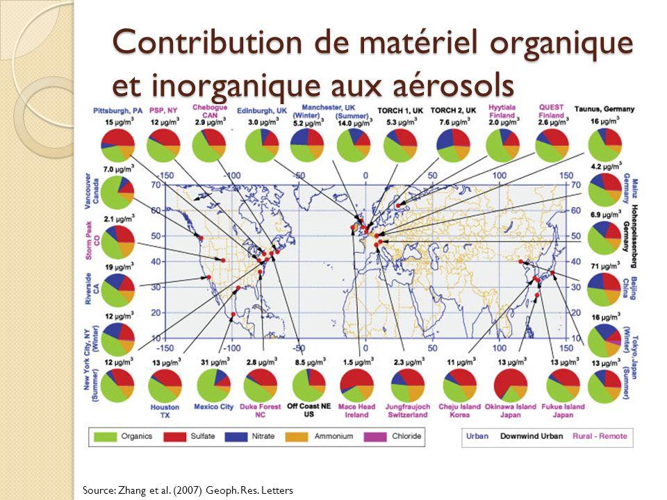 Contribution de matériel organique et inorganique aux aérosols Source: Zhang et al. (2007) Geoph. Res. Letters
