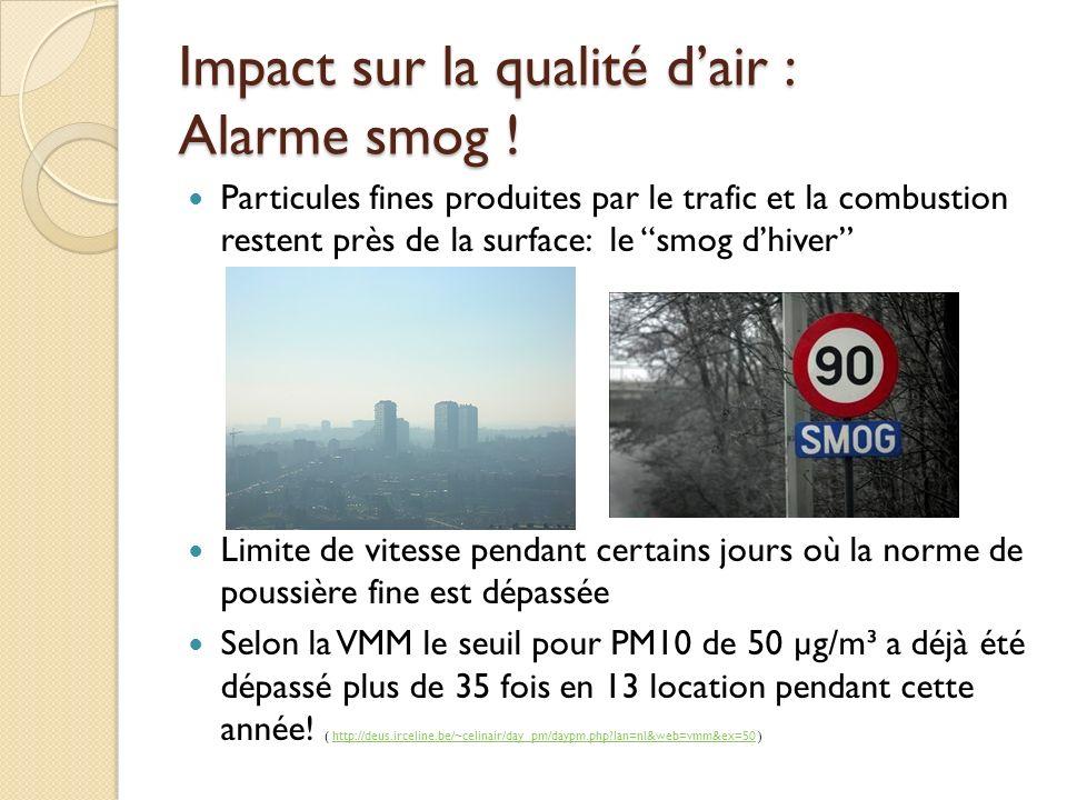 Impact sur la qualité dair : Alarme smog ! Particules fines produites par le trafic et la combustion restent près de la surface: le smog dhiver Limite