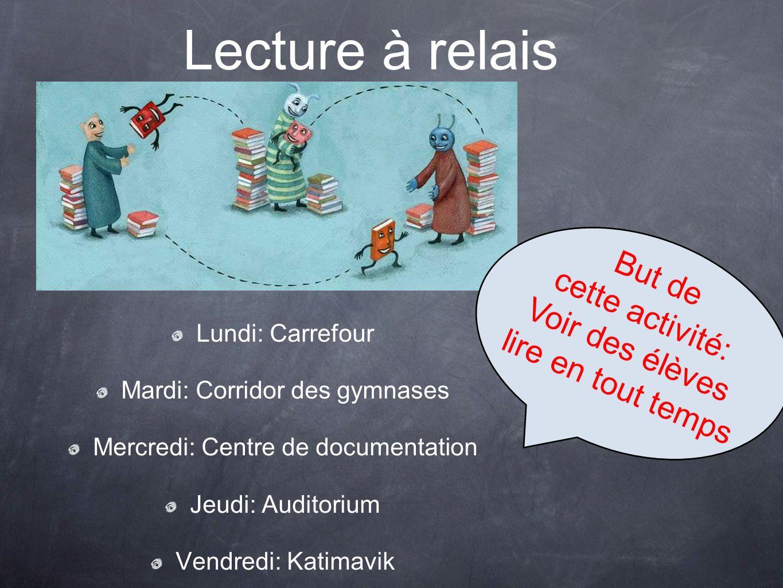 Lundi: Carrefour Mardi: Corridor des gymnases Mercredi: Centre de documentation Jeudi: Auditorium Vendredi: Katimavik Lecture à relais But de cette ac