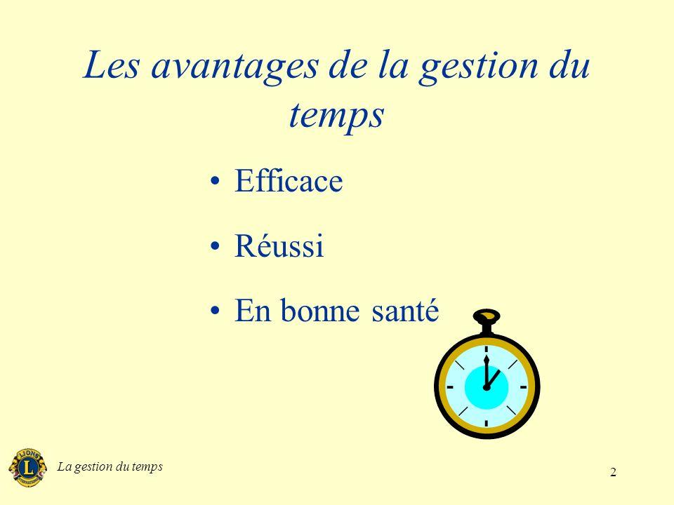 La gestion du temps 3 Les obstacles à une bonne gestion du temps Objectifs peu clairs Manque dorganisation Ne pas savoir dire non