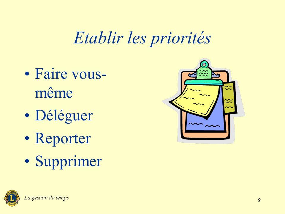 La gestion du temps 9 Etablir les priorités Faire vous- même Déléguer Reporter Supprimer