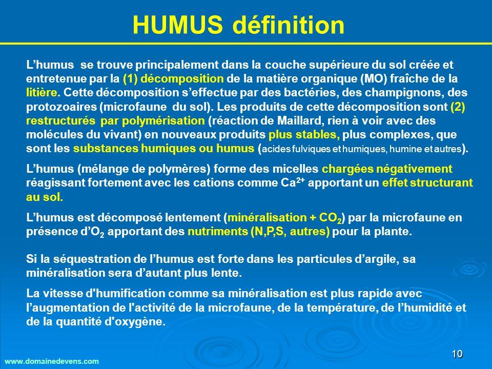 10 HUMUS définition Lhumus se trouve principalement dans la couche supérieure du sol créée et entretenue par la (1) décomposition de la matière organique (MO) fraîche de la litière.