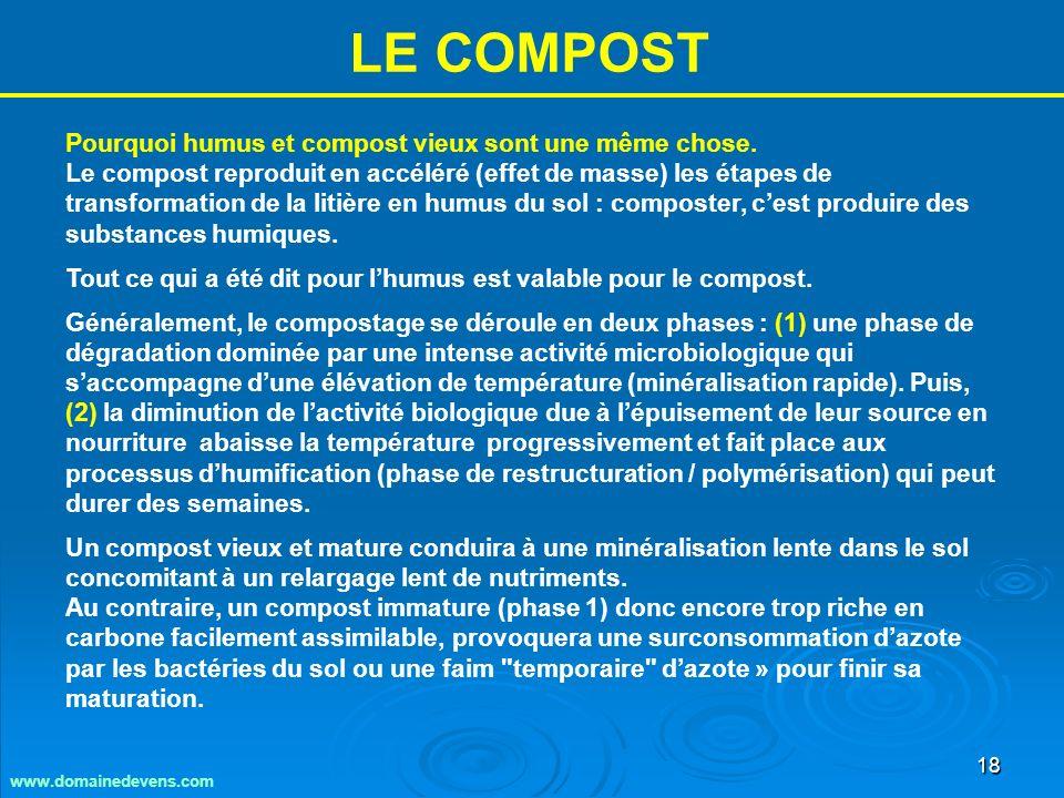 18 LE COMPOST Pourquoi humus et compost vieux sont une même chose.