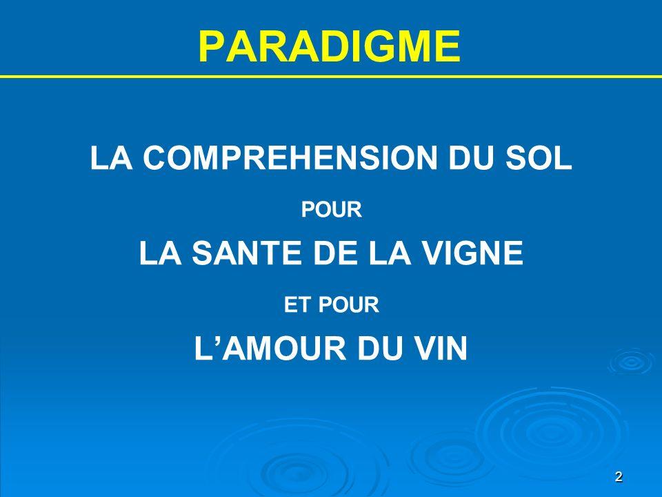 3 PREAMBULE Le but de cet exposé est de mettre à portée de mains du lecteur des éléments dinformation et de réflexion utiles à la gestion du sol en général, et plus particulièrement dans le cadre dun domaine viticole.