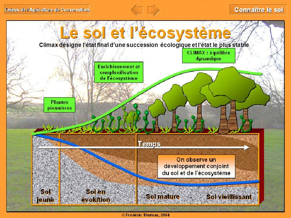 22 Climax désigne létat final dune succession écologique et létat le plus stable