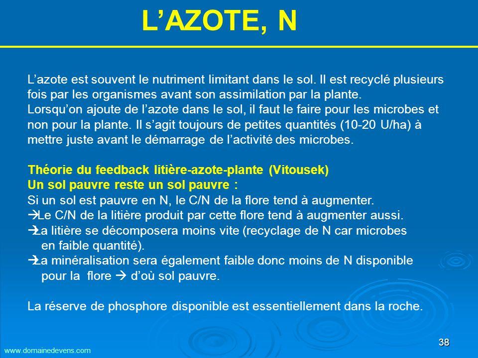 38 Lazote est souvent le nutriment limitant dans le sol.