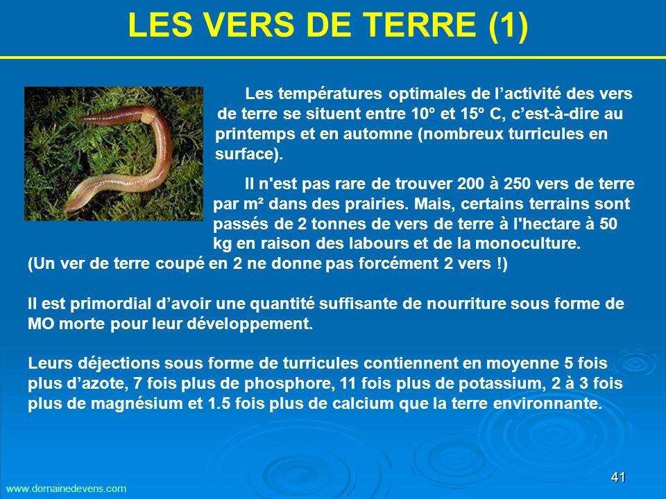 41 Les températures optimales de lactivité des vers de terre se situent entre 10° et 15° C, cest-à-dire au printemps et en automne (nombreux turricules en surface).