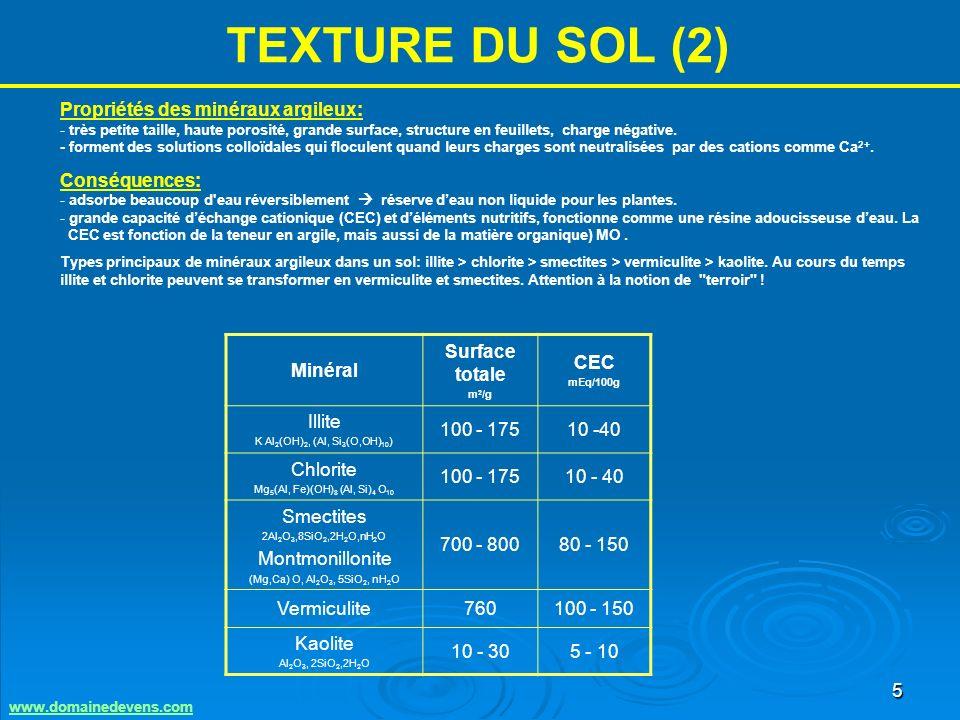 6 TEXTURE DU SOL (3) Triangle des textures La texture du sol est définie par la grosseur des particules qui le composent : % sable, limon, argile.