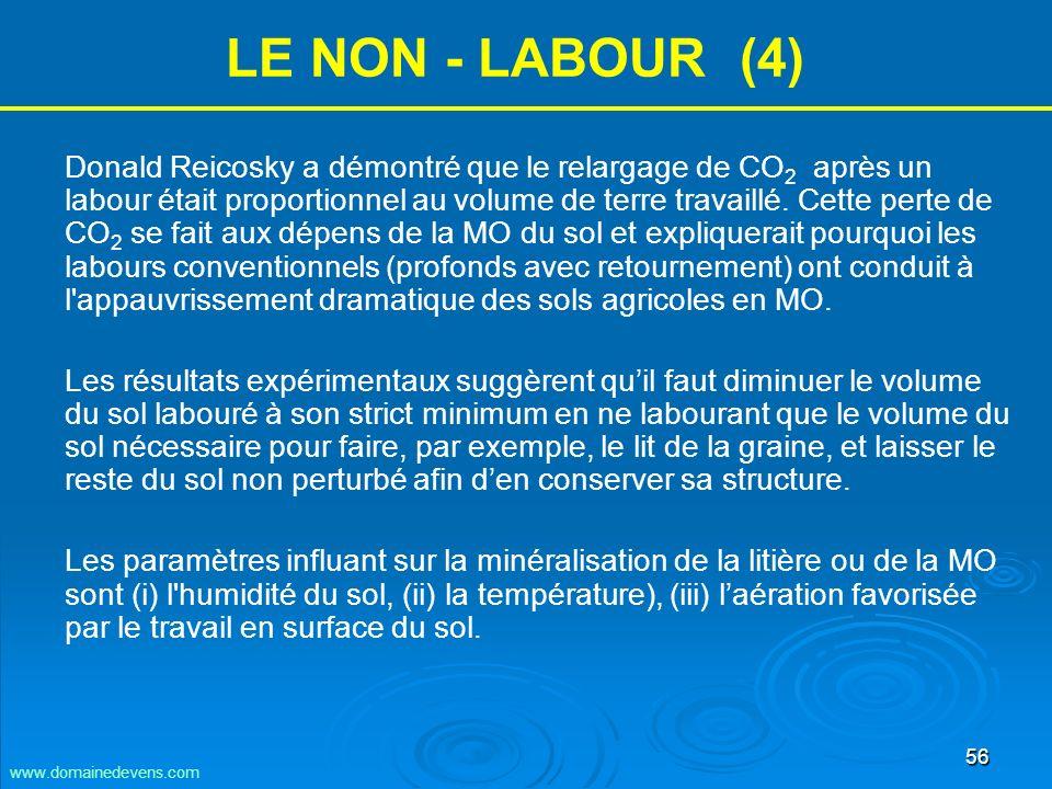 56 LE NON - LABOUR (4) Donald Reicosky a démontré que le relargage de CO 2 après un labour était proportionnel au volume de terre travaillé.