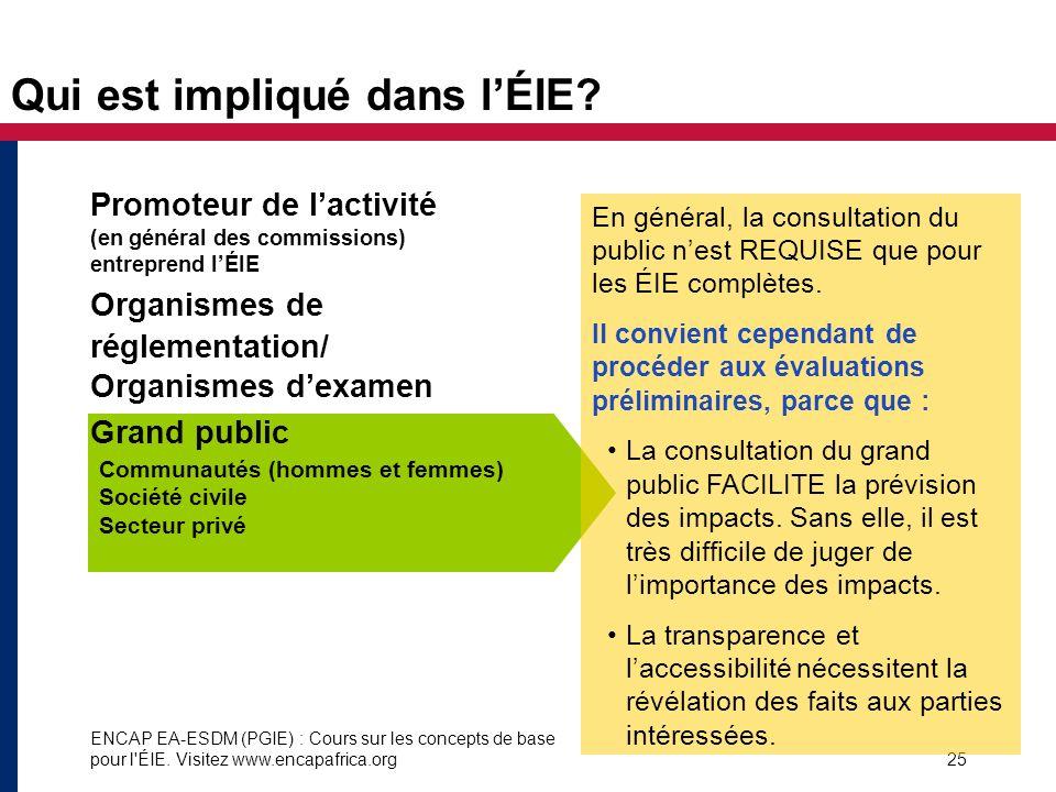 ENCAP EA-ESDM (PGIE) : Cours sur les concepts de base pour l ÉIE.