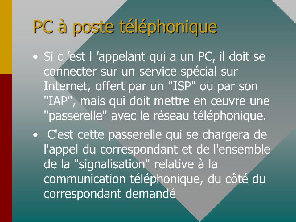 PC à poste téléphonique Si c est l appelant qui a un PC, il doit se connecter sur un service spécial sur Internet, offert par un ISP ou par son IAP , mais qui doit mettre en œuvre une passerelle avec le réseau téléphonique.