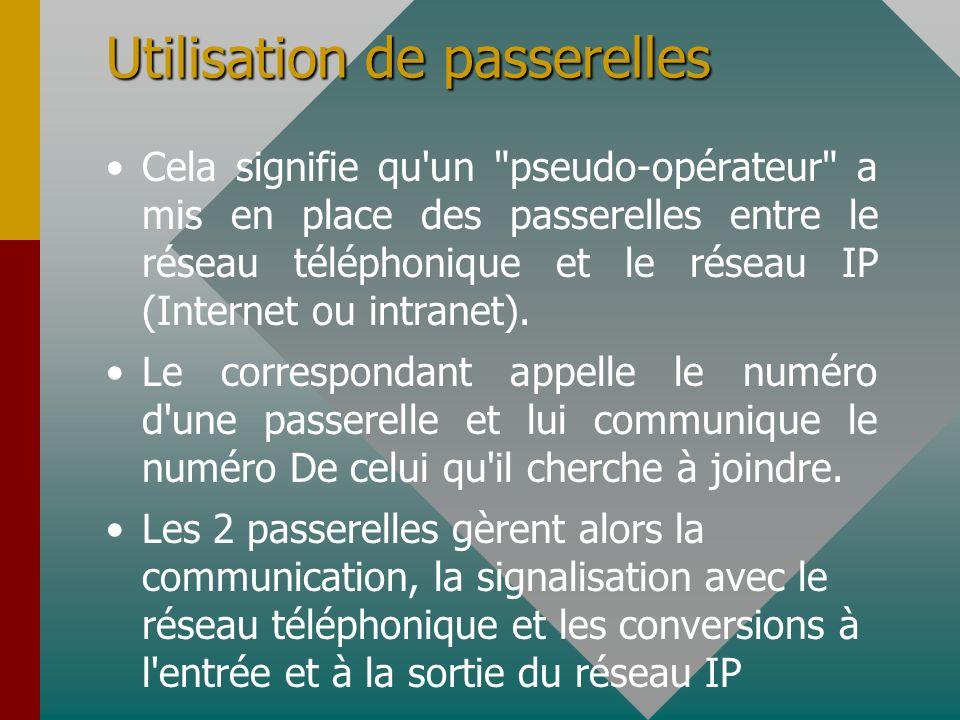 Utilisation de passerelles Cela signifie qu un pseudo-opérateur a mis en place des passerelles entre le réseau téléphonique et le réseau IP (Internet ou intranet).