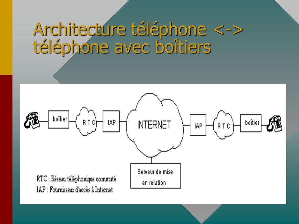Architecture téléphone téléphone avec boîtiers