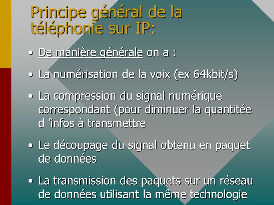 Principe général de la téléphonie sur IP: De manière générale on a :De manière générale on a : La numérisation de la voix (ex 64kbit/s)La numérisation de la voix (ex 64kbit/s) La compression du signal numérique correspondant (pour diminuer la quantitée d infos à transmettreLa compression du signal numérique correspondant (pour diminuer la quantitée d infos à transmettre Le découpage du signal obtenu en paquet de donnéesLe découpage du signal obtenu en paquet de données La transmission des paquets sur un réseau de données utilisant la même technologieLa transmission des paquets sur un réseau de données utilisant la même technologie
