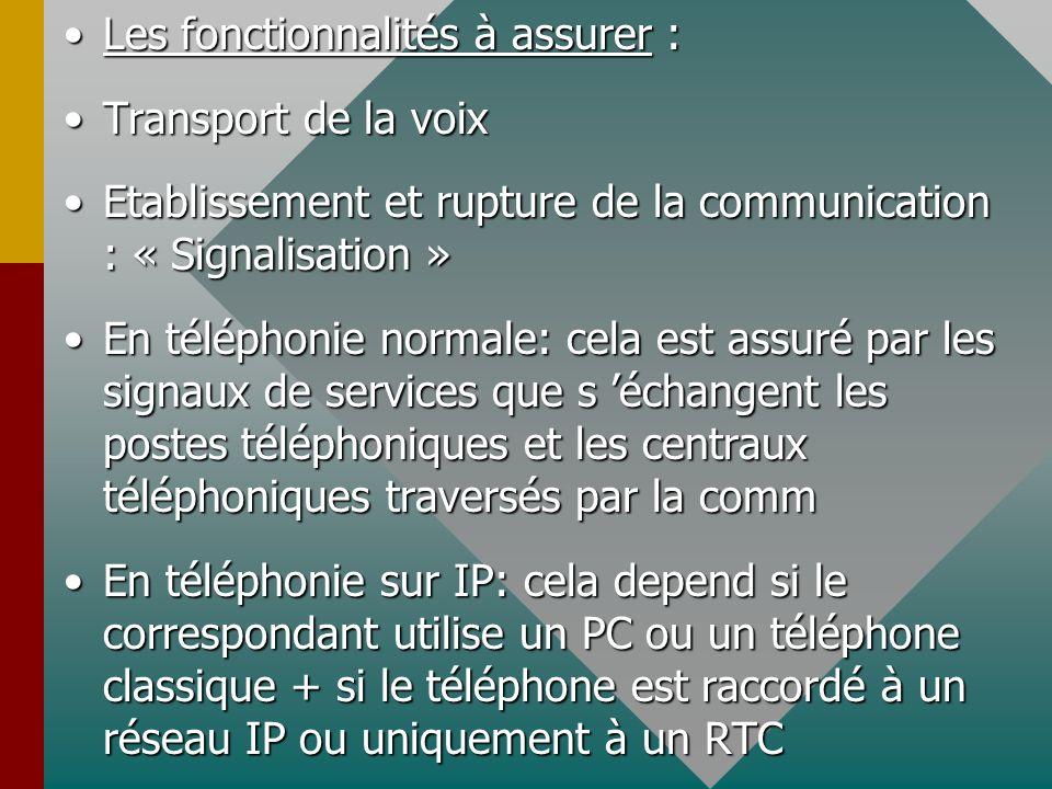 Les fonctionnalités à assurer :Les fonctionnalités à assurer : Transport de la voixTransport de la voix Etablissement et rupture de la communication : « Signalisation »Etablissement et rupture de la communication : « Signalisation » En téléphonie normale: cela est assuré par les signaux de services que s échangent les postes téléphoniques et les centraux téléphoniques traversés par la commEn téléphonie normale: cela est assuré par les signaux de services que s échangent les postes téléphoniques et les centraux téléphoniques traversés par la comm En téléphonie sur IP: cela depend si le correspondant utilise un PC ou un téléphone classique + si le téléphone est raccordé à un réseau IP ou uniquement à un RTCEn téléphonie sur IP: cela depend si le correspondant utilise un PC ou un téléphone classique + si le téléphone est raccordé à un réseau IP ou uniquement à un RTC