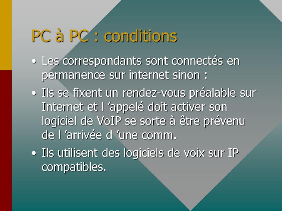PC à PC : conditions Les correspondants sont connectés en permanence sur internet sinon :Les correspondants sont connectés en permanence sur internet sinon : Ils se fixent un rendez-vous préalable sur Internet et l appelé doit activer son logiciel de VoIP se sorte à être prévenu de l arrivée d une comm.Ils se fixent un rendez-vous préalable sur Internet et l appelé doit activer son logiciel de VoIP se sorte à être prévenu de l arrivée d une comm.