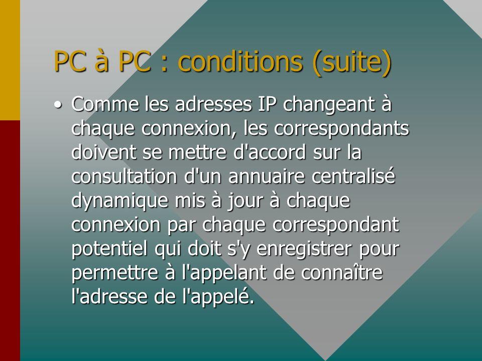 PC à PC : conditions (suite) Comme les adresses IP changeant à chaque connexion, les correspondants doivent se mettre d accord sur la consultation d un annuaire centralisé dynamique mis à jour à chaque connexion par chaque correspondant potentiel qui doit s y enregistrer pour permettre à l appelant de connaître l adresse de l appelé.Comme les adresses IP changeant à chaque connexion, les correspondants doivent se mettre d accord sur la consultation d un annuaire centralisé dynamique mis à jour à chaque connexion par chaque correspondant potentiel qui doit s y enregistrer pour permettre à l appelant de connaître l adresse de l appelé.