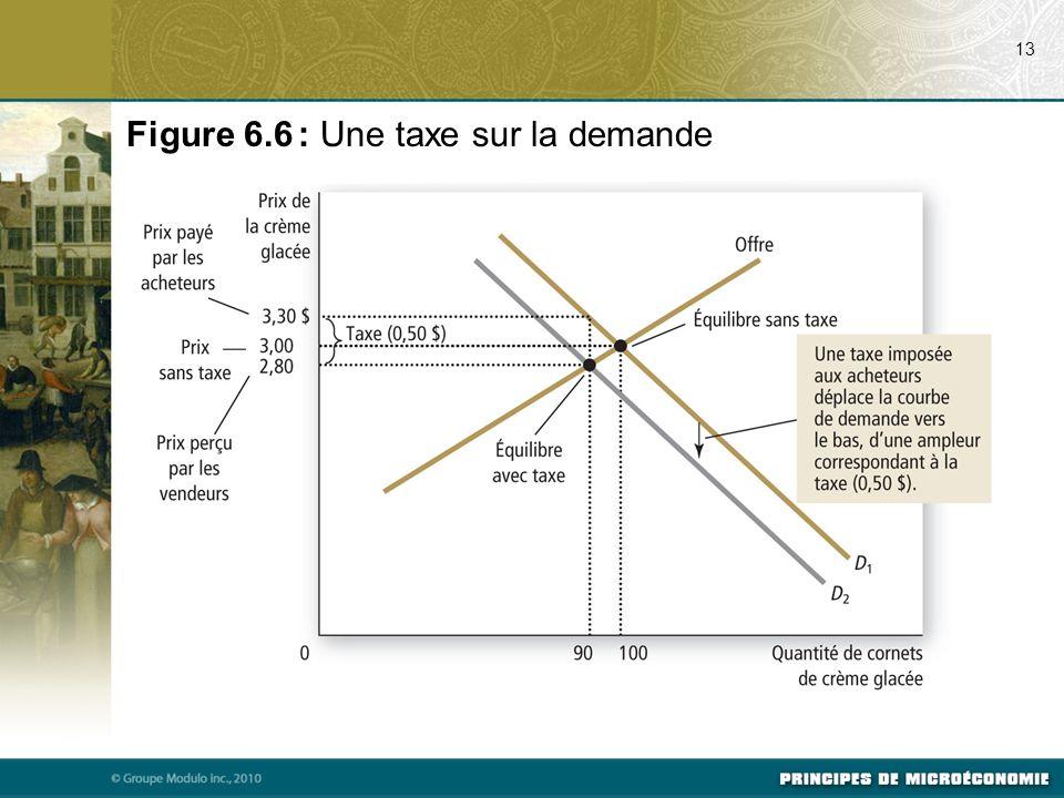 13 Figure 6.6 : Une taxe sur la demande