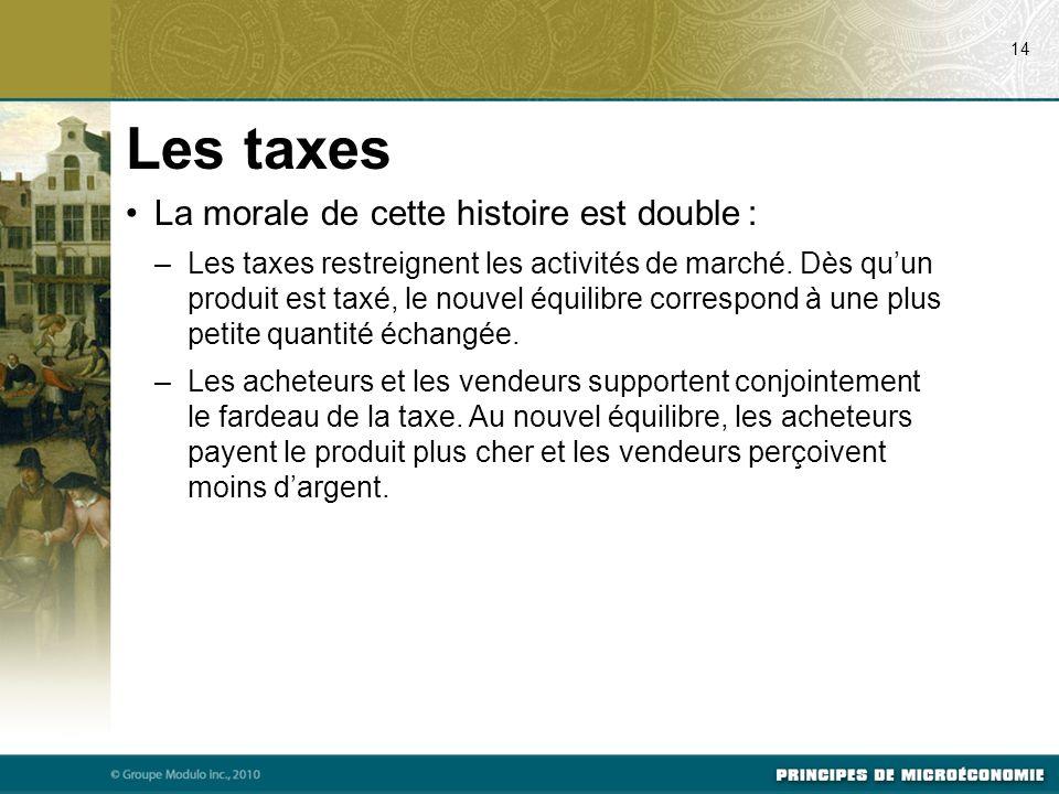 La morale de cette histoire est double : –Les taxes restreignent les activités de marché.