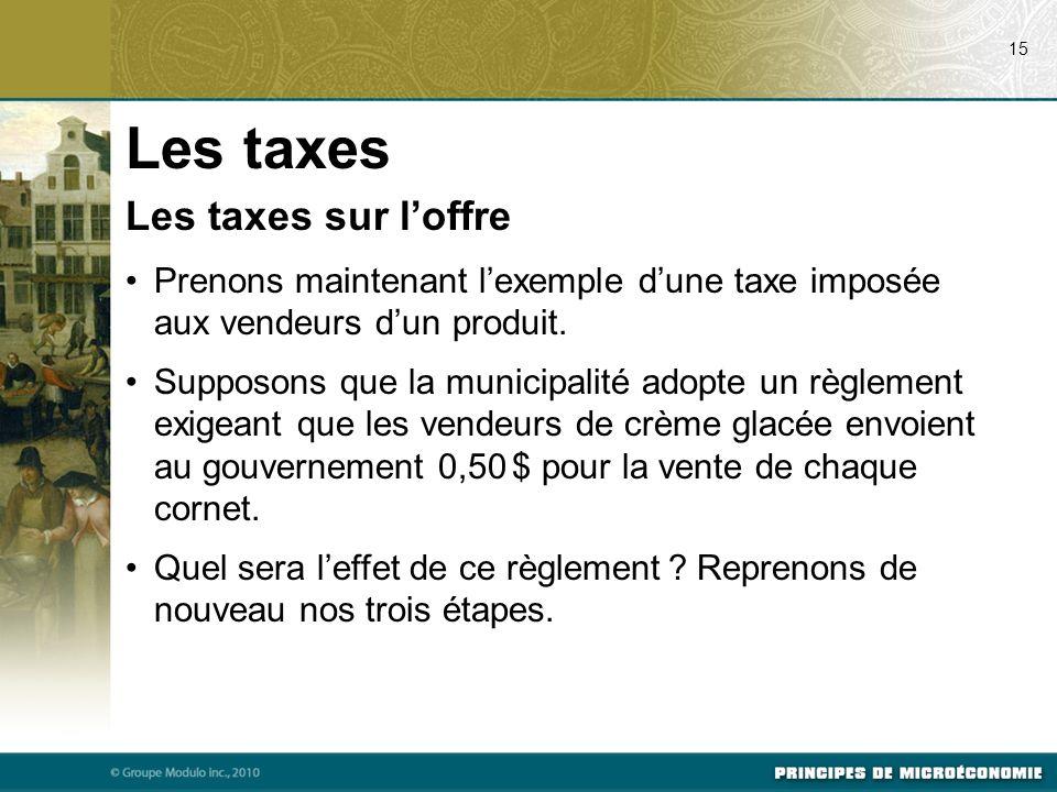 Les taxes sur loffre Prenons maintenant lexemple dune taxe imposée aux vendeurs dun produit.