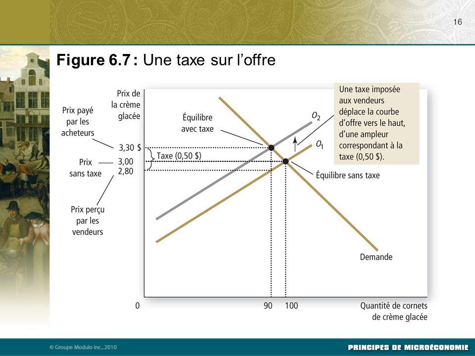16 Figure 6.7 : Une taxe sur loffre