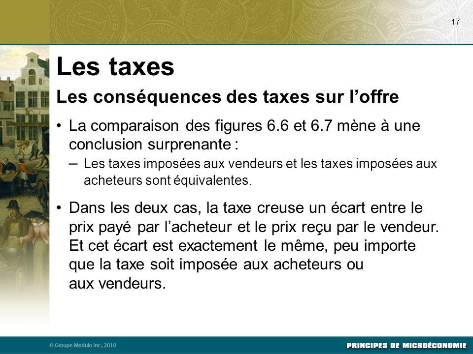 Les conséquences des taxes sur loffre La comparaison des figures 6.6 et 6.7 mène à une conclusion surprenante : – Les taxes imposées aux vendeurs et les taxes imposées aux acheteurs sont équivalentes.