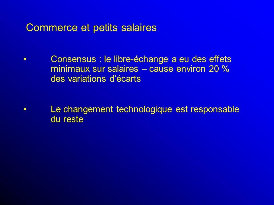 Commerce et petits salaires Consensus : le libre-échange a eu des effets minimaux sur salaires – cause environ 20 % des variations décarts Le changement technologique est responsable du reste