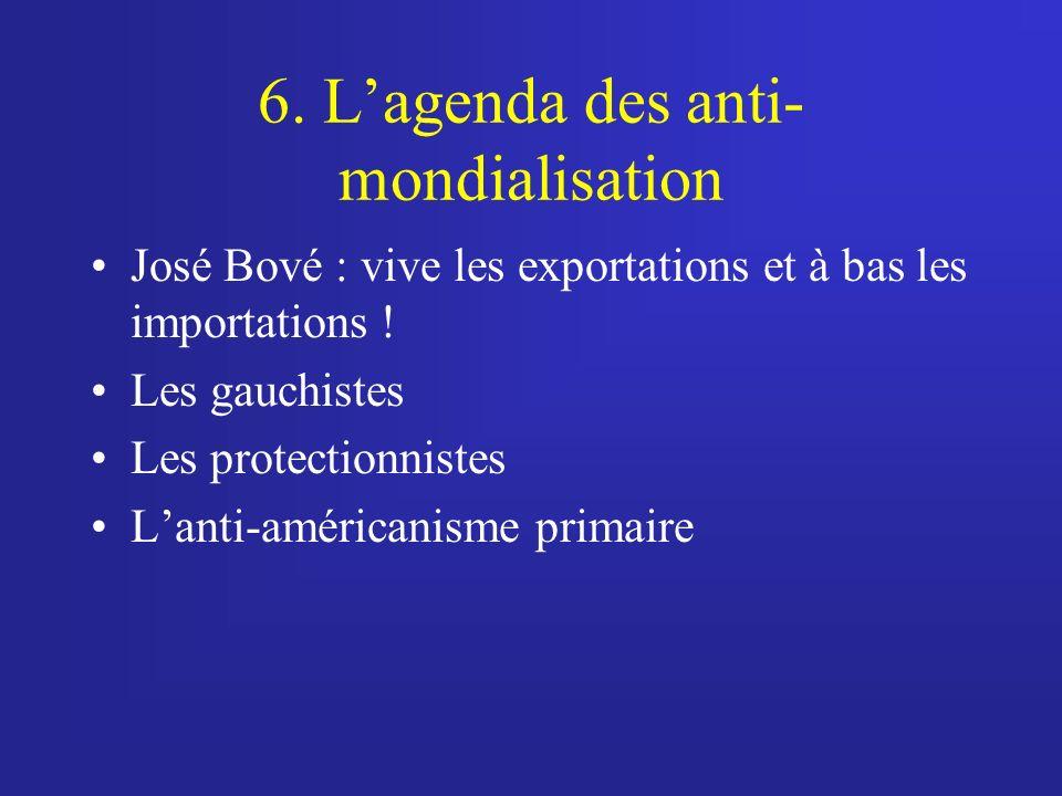 6.Lagenda des anti- mondialisation José Bové : vive les exportations et à bas les importations .