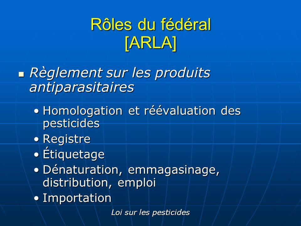 Loi sur les pesticides Rôles du fédéral [ARLA] Règlement sur les produits antiparasitaires Règlement sur les produits antiparasitaires Homologation et