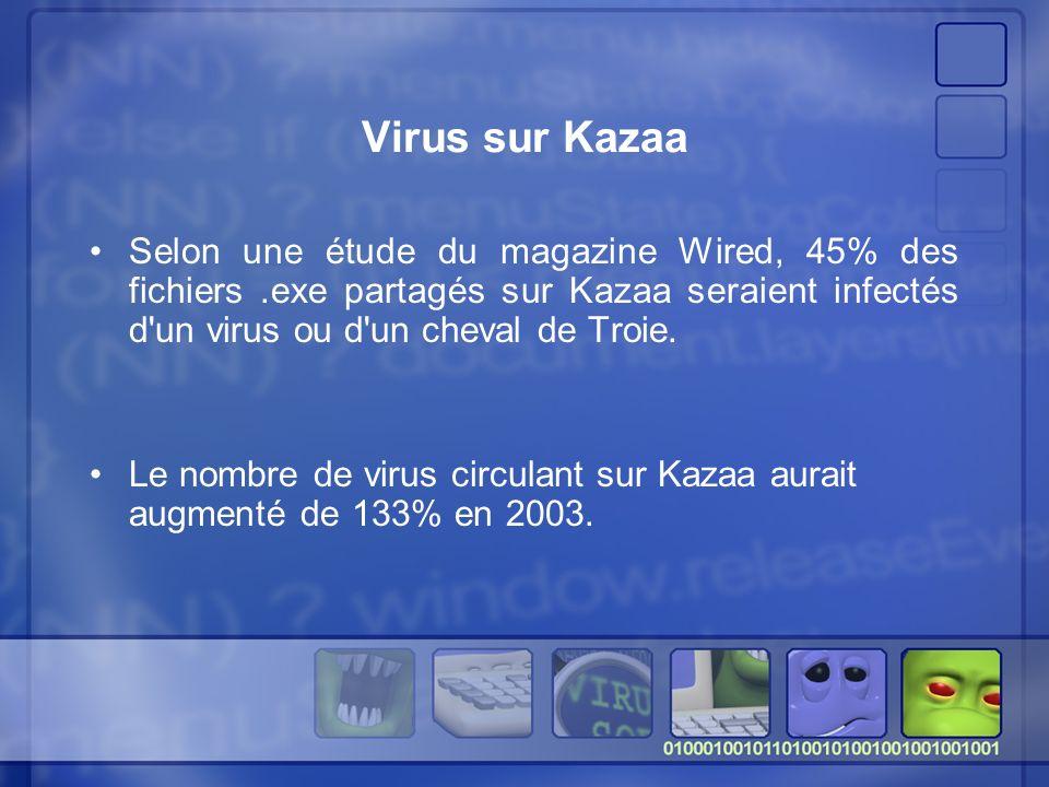 Virus sur Kazaa Selon une étude du magazine Wired, 45% des fichiers.exe partagés sur Kazaa seraient infectés d un virus ou d un cheval de Troie.