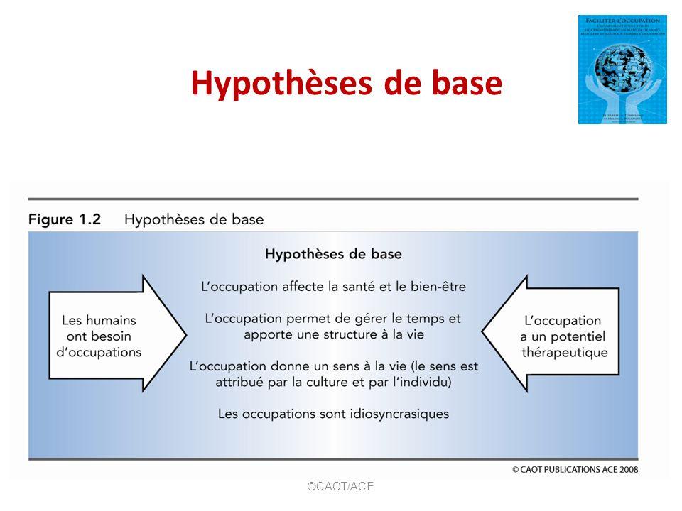 Hypothèses de base ©CAOT/ACE