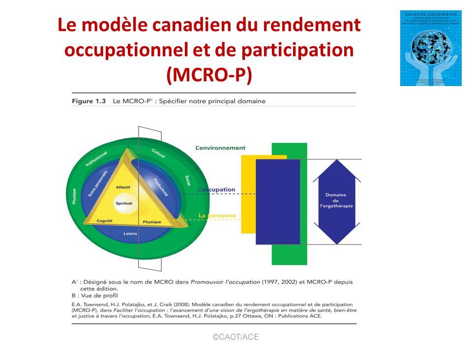 Le modèle canadien du rendement occupationnel et de participation (MCRO-P) ©CAOT/ACE