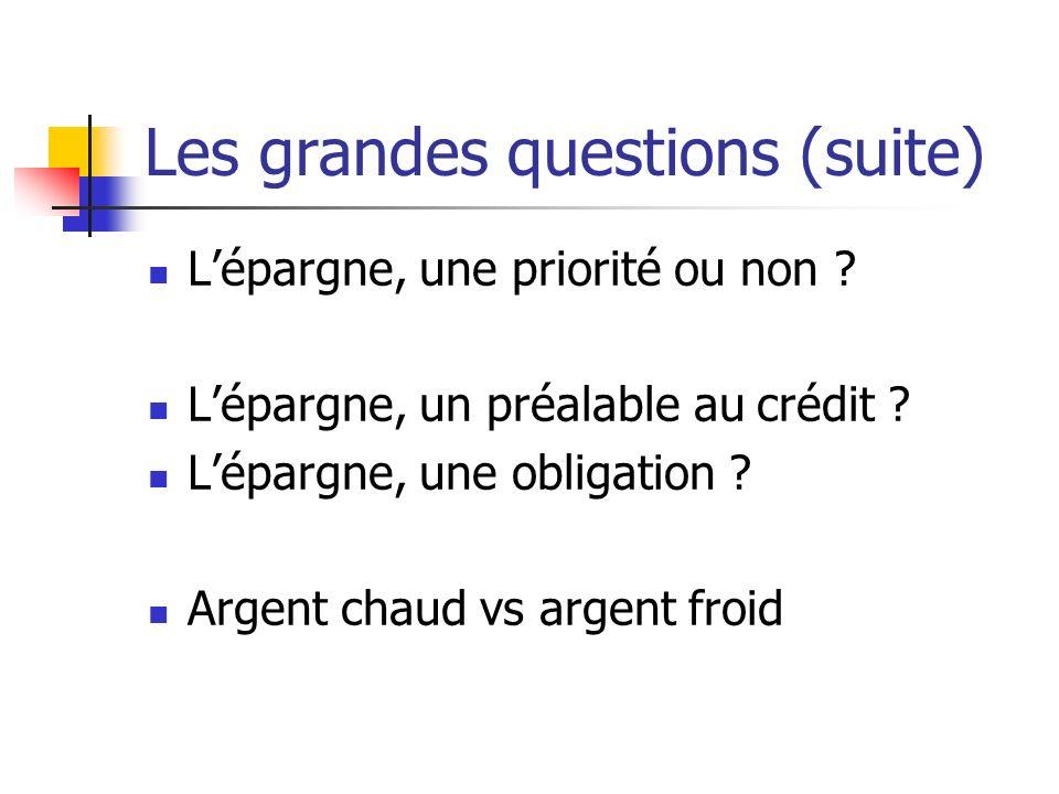 Les grandes questions (suite) Lépargne, une priorité ou non ? Lépargne, un préalable au crédit ? Lépargne, une obligation ? Argent chaud vs argent fro