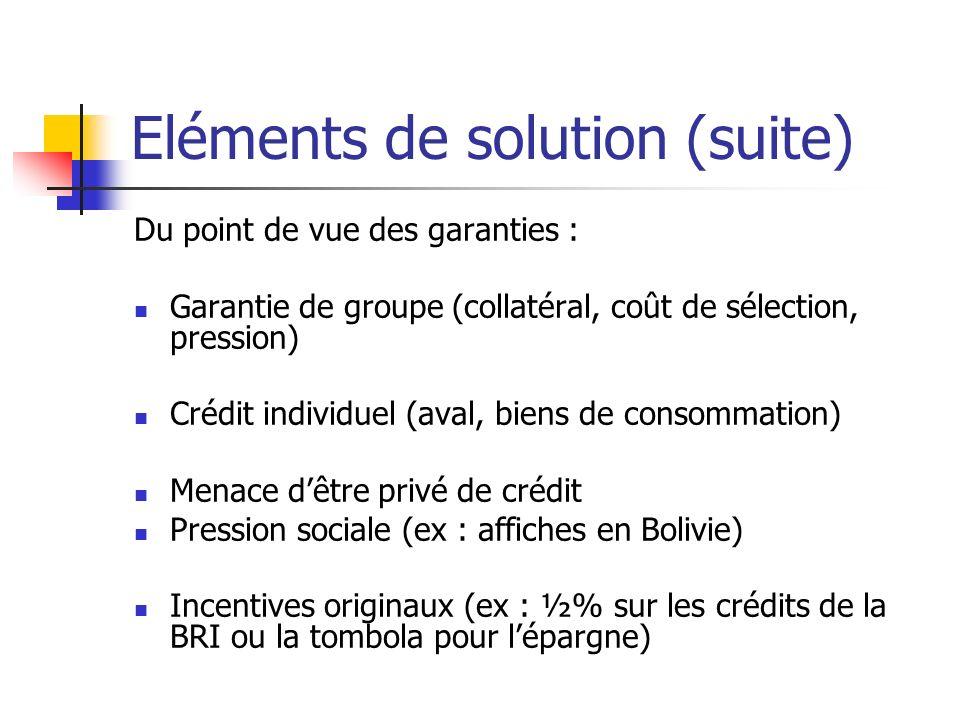 Eléments de solution (suite) Du point de vue des garanties : Garantie de groupe (collatéral, coût de sélection, pression) Crédit individuel (aval, bie