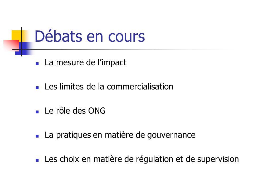 Débats en cours La mesure de limpact Les limites de la commercialisation Le rôle des ONG La pratiques en matière de gouvernance Les choix en matière d