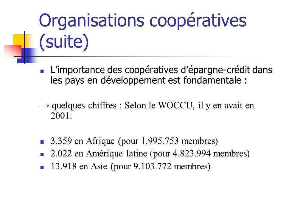Organisations coopératives (suite) Limportance des coopératives dépargne-crédit dans les pays en développement est fondamentale : quelques chiffres :