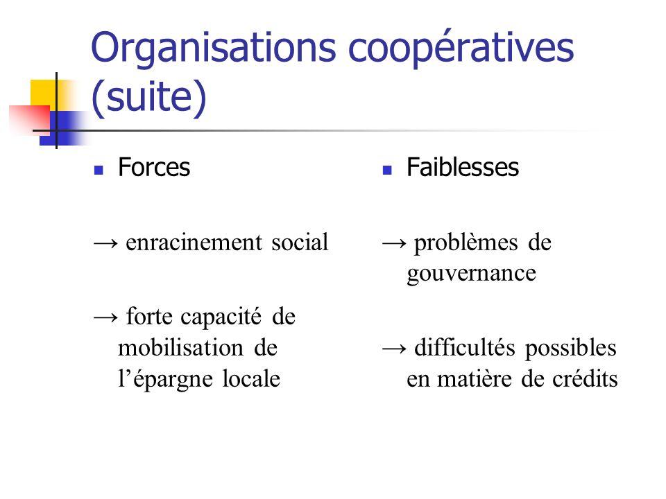 Organisations coopératives (suite) Forces enracinement social forte capacité de mobilisation de lépargne locale Faiblesses problèmes de gouvernance di