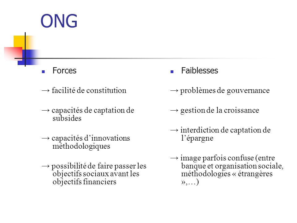 ONG Forces facilité de constitution capacités de captation de subsides capacités dinnovations méthodologiques possibilité de faire passer les objectif